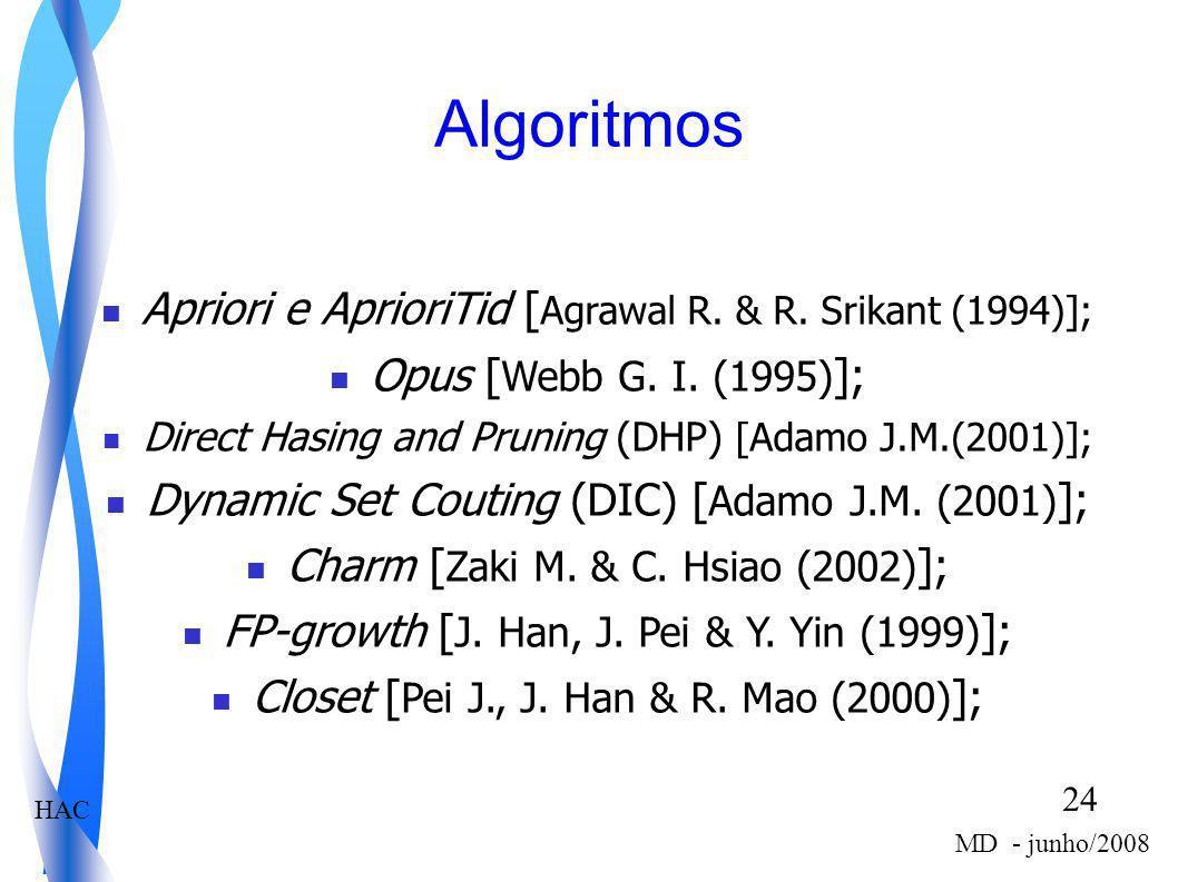 Algoritmos Apriori e AprioriTid [Agrawal R. & R. Srikant (1994)];